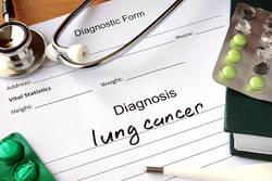 日本人のがんの年間死亡者数1位の肺がんに特化したムックが発売