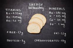 糖質とカロリー、どちらを気にしてる?