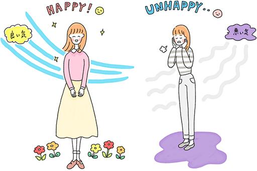 まわりに満ちているエネルギー=気には、いい気と悪い気がある