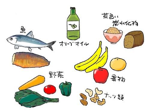 健康によい食べ物