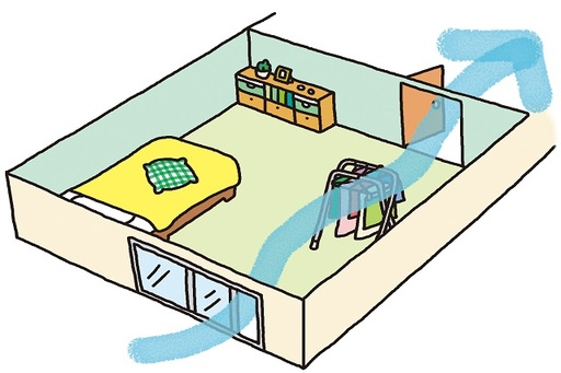 空気がよく通る場所に干すと乾きやすい。窓を少し開けるのがポイント