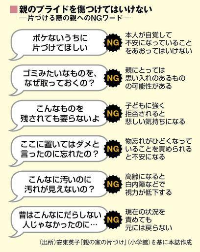 (『週刊東洋経済』4月27日・5月4日合併号)
