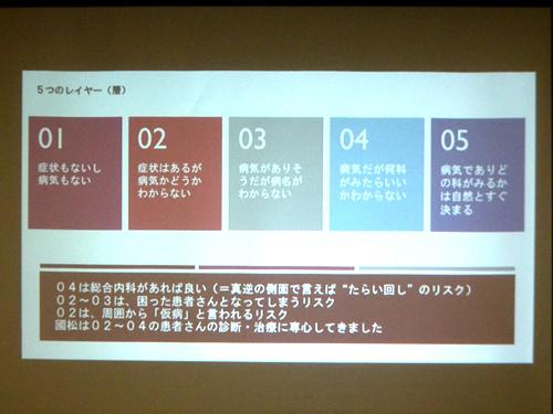 國松医師は02~04にあたるようなケースに携わり、医療現場における「仮病」と真摯に向き合ってきた