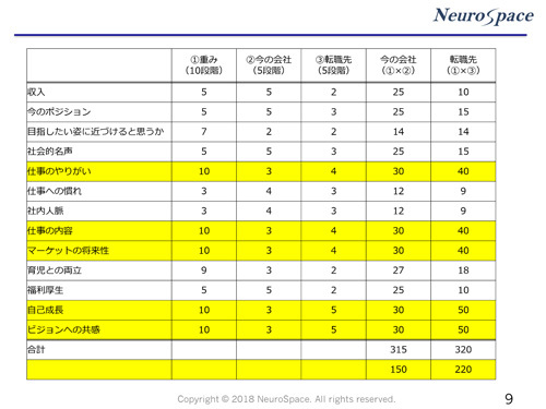 香山さんが転職するかどうか悩んでいるときに使ったワークシート(ママリブラ登壇用資料より引用)