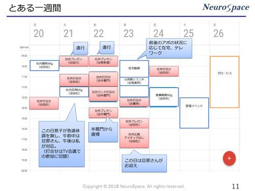 香山さんの1週間のスケジュール(ママリブラ登壇用資料より引用)