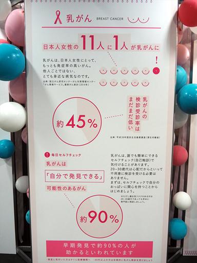日本人女性の11人に1人が乳がんになっている
