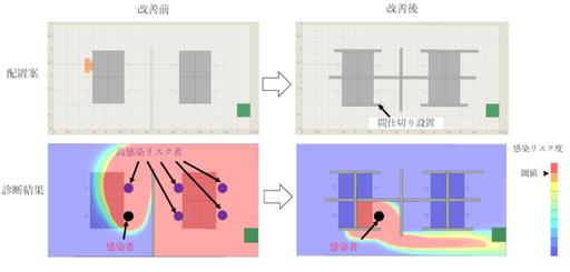 ピクシーダストテクノロジーズのPlanning機能(写真:ピクシーダストテクノロジーズ提供)