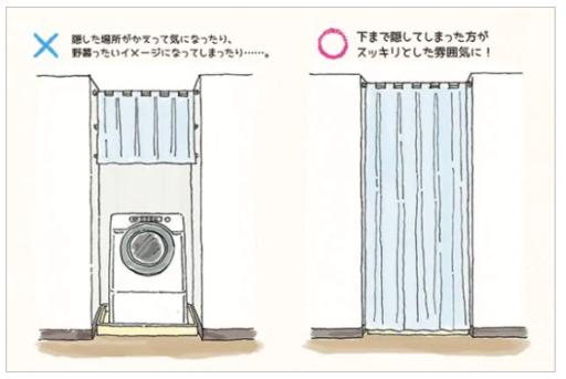 少なくとも洗濯機の2/3が隠れるくらいの長さに