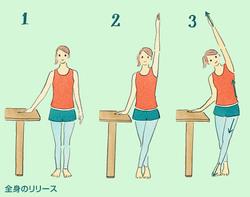 姿勢とシワの改善に筋膜リリース【首〜デコルテに美は宿る/教えて、ドクター!】