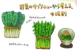 「野菜のサブメニューから考える」の法則