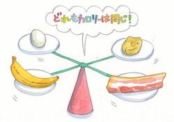 簡単!誰でもできる食品のカロリー計算術!